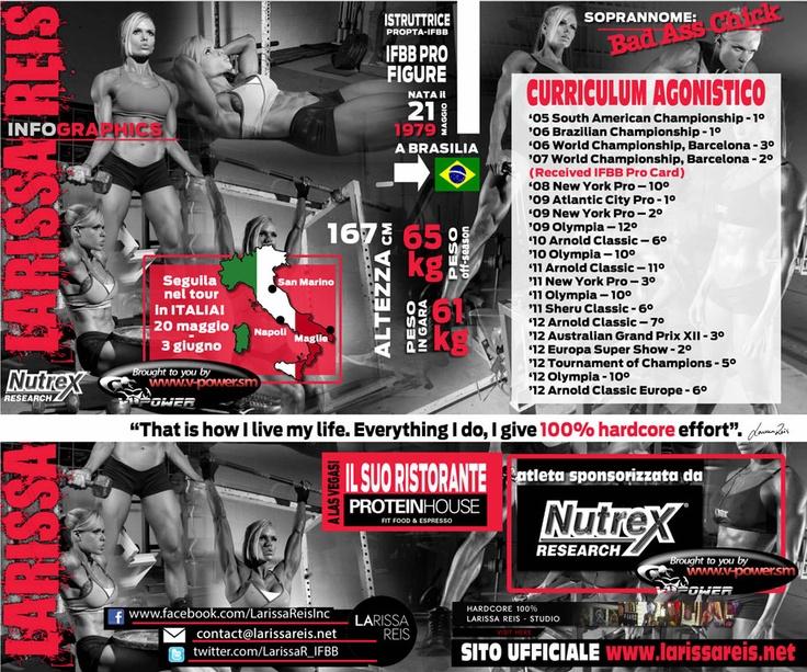 V-Power presenta: Larissa Reis Tour Italia 2013 - news - V-Power sport nutrition
