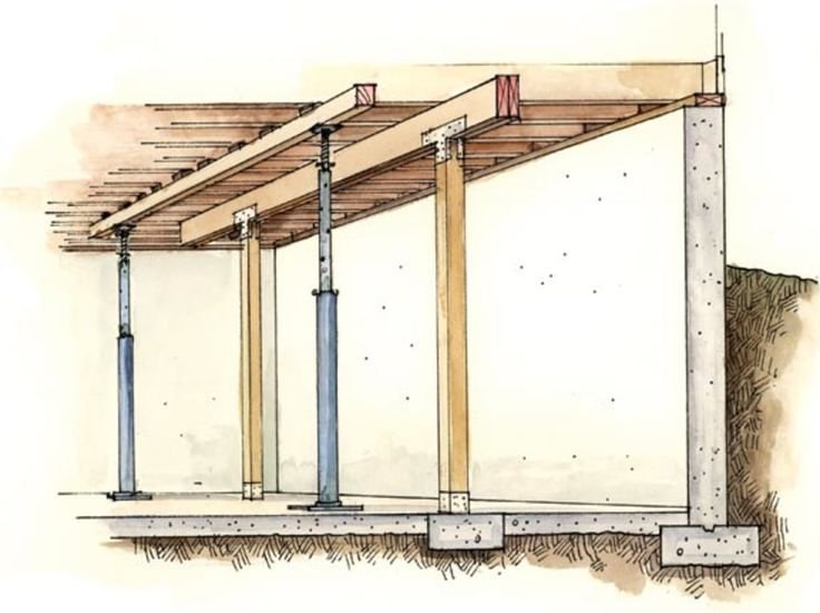 Understanding the common structural shortcomings that cause floors to sag and what to do about them.
