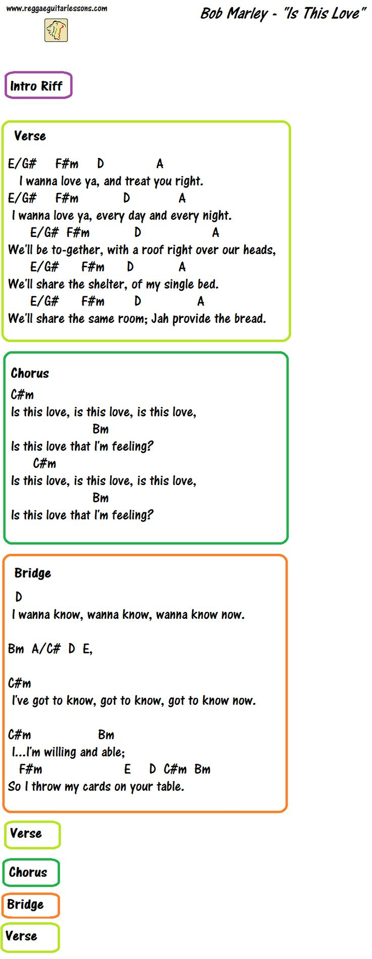 """""""Is this love"""" Chords - Bob Marley"""