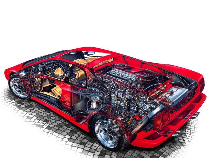 203 best education images on pinterest cars car brake repair and 1990 93 lamborghini diable illustrator unknown fandeluxe Images