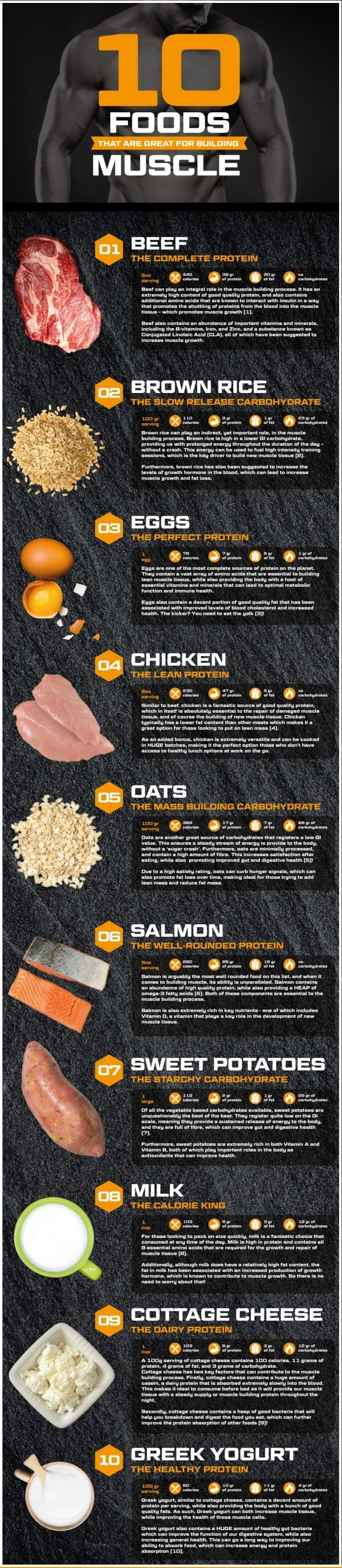 I have to give a shout outto anyone who's stuck to a diet through the holiday season. My daily food intake has been mostly eggnog and pumpkin pie, everithing is in muscle meals but I'm trying to do better in the new year. Probably time to pick up foods that will turn my fat into muscle! here is advice for muscle meals