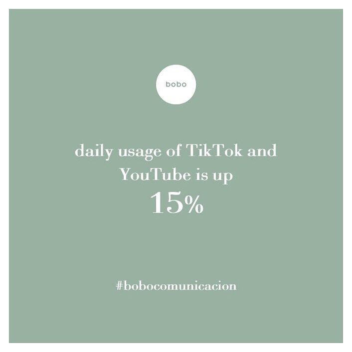 Marketers Are Now Being Forced To Quickly Shift Priorities And Reevaluate How They Can Best Reach And Conn Promote Your Business Digital Marketing Social Media