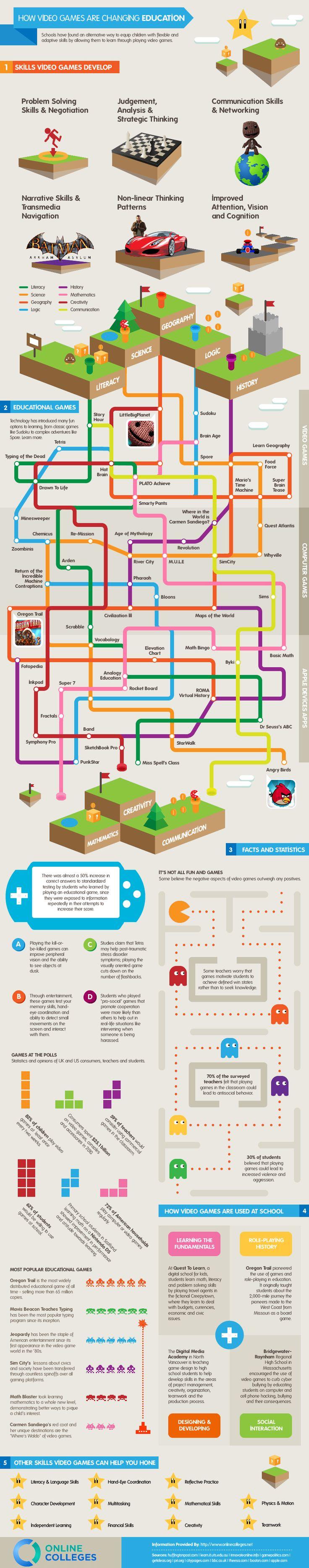 Cómo los videojuegos están cambiando la educación #infografia #infographic #education