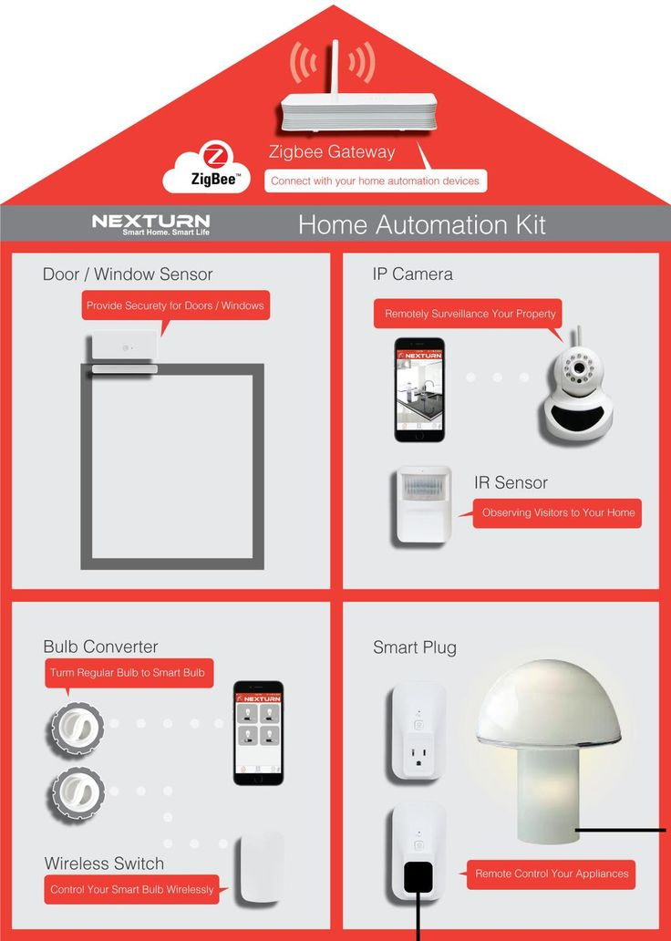 internet of things ces 2015 e fun embraces the internet of things with new diy kits iot pinterest the internet the ojays and internet of things