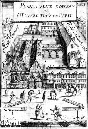 Paris mėdiéval avant la transformation du Baron Haussmann, Hôtel Dieu  Medieval Paris before Baron Haussmann's Transformation, Hôtel Dieu