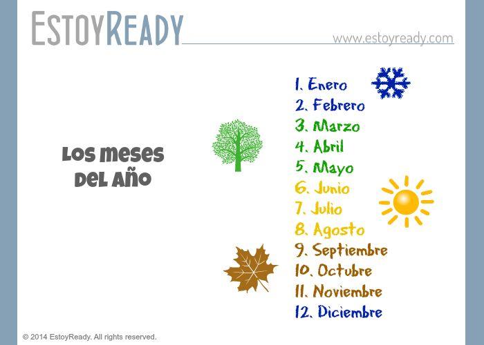 Español - Los meses del año