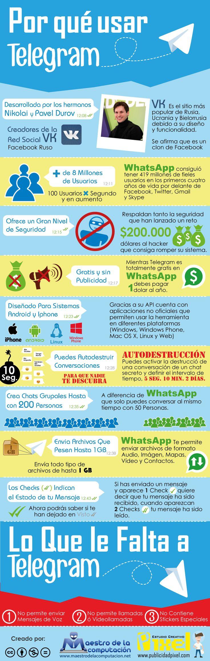 Por qué usar #Telegram
