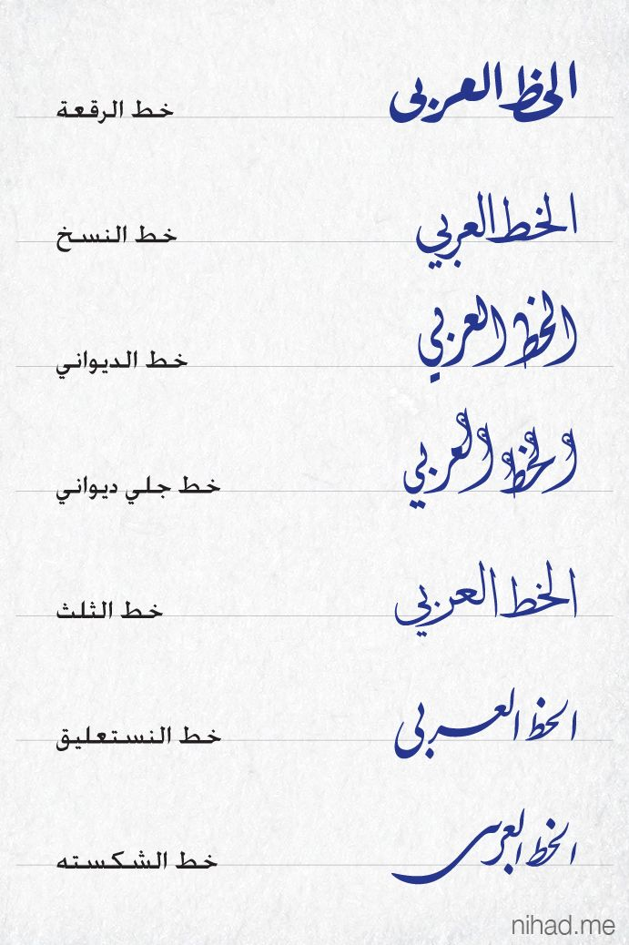 Arabic Calligraphy Styles