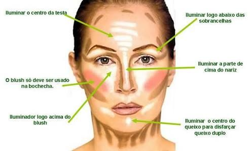 Muitas pessoas tem dúvida de onde aplicar o contorno e iluminador, essas regiões do rosto são as mais propícias a se passar, elas deixam o rosto mais fino e iluminados. Gostaram?