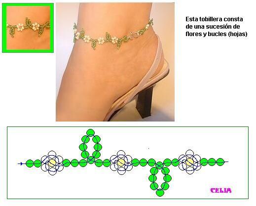 updated daisy chain