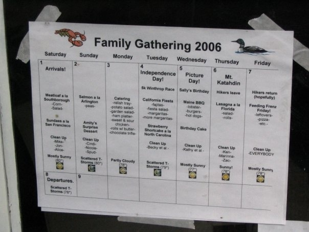 Aircraft guessing games family reunions