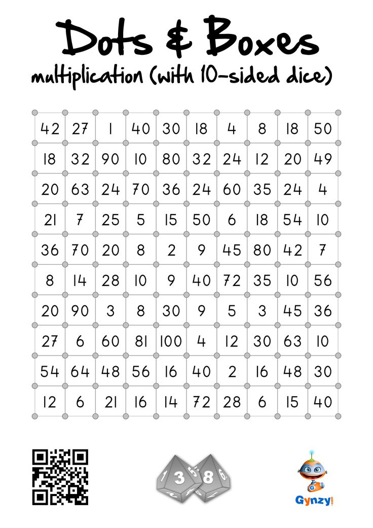 25 best ideas about Times Table Grid on Pinterest  Times tables