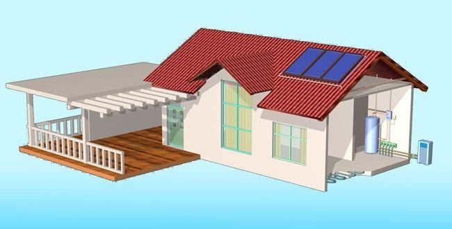 ¿Buscando un Panel Solar para el Agua Caliente (ACS)?