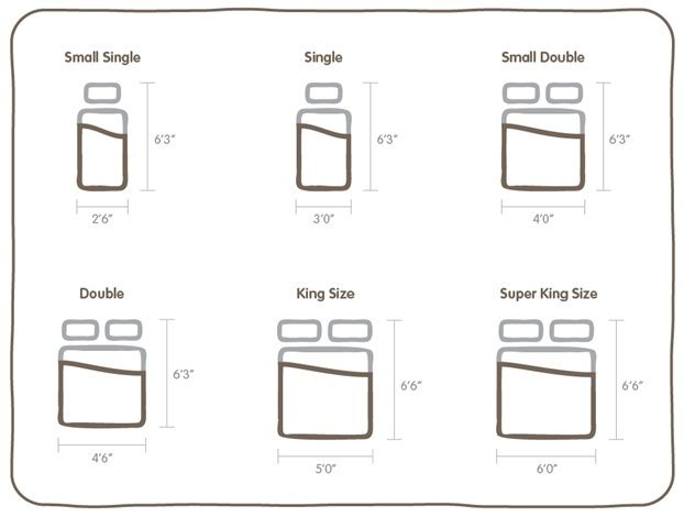What You Should Wear To Measurements For King Size Mattress