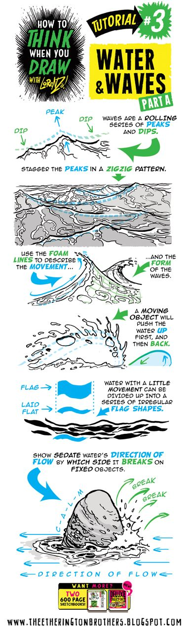 The Etherington Brothers: How to THINK when you draw SEA WATER and WAVES