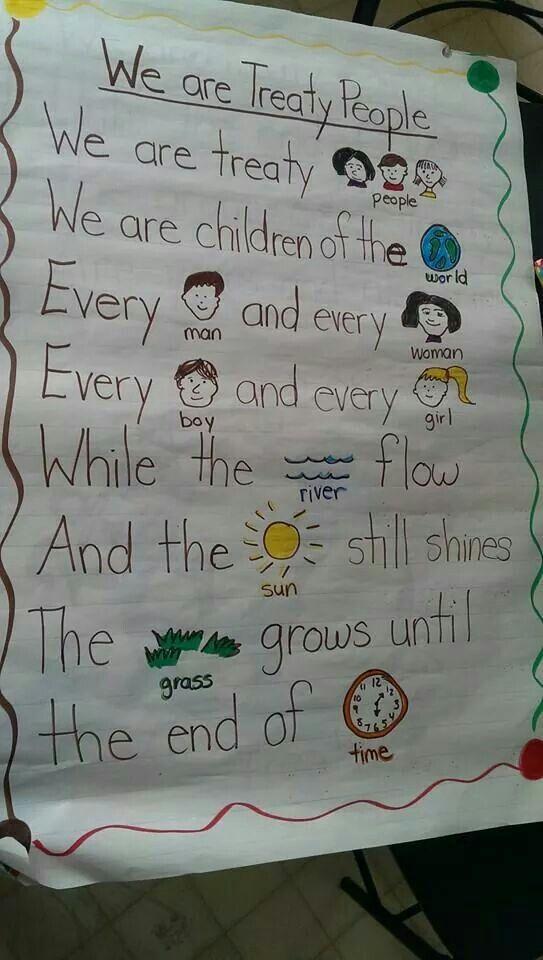 We are all treaty people. Saskatchewan social studies.