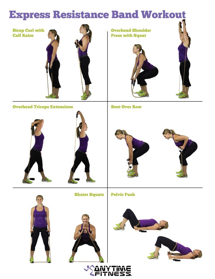 photo relating to Printable Resistance Tube Exercise Chart titled Least difficult Mix For Planning Resistance Band And Protein
