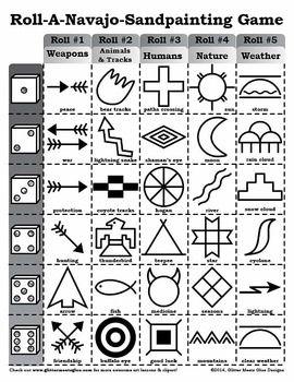 Art Lesson: Navajo Art History Game & Art Sub Plans for ...