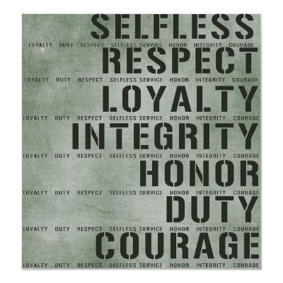 A military values poster great for any branch, or just someone who lives by these values.