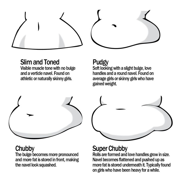 Tutorial - Curves on Girls by Ai-Bee on DeviantArt