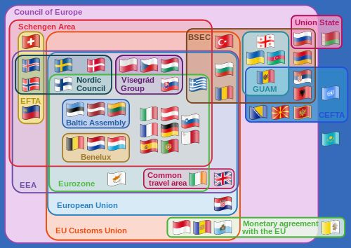 A clickable Euler diagram showing the relationships between various multinational European organisations and agreements.