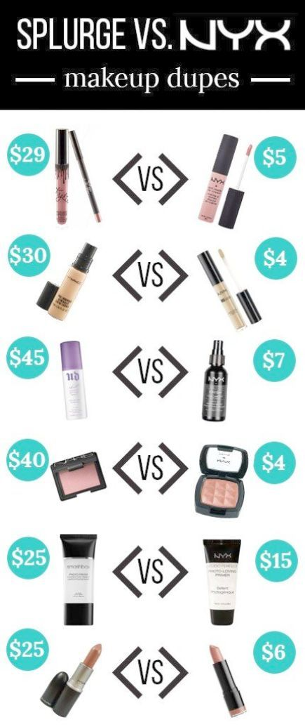 The Genetic Makeup Of An Organism New 976 Best Dupe Makeup Ideas Images On Pinterest Inspiration