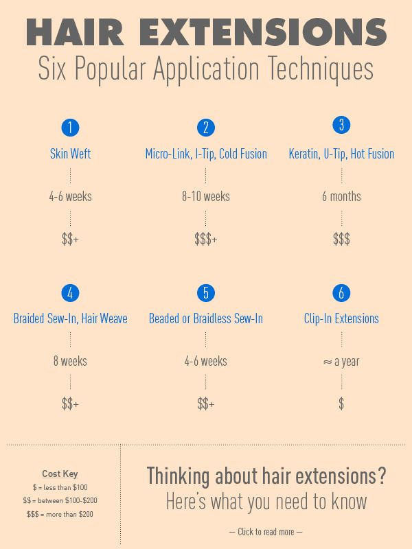 44 best hair extensions images on pinterest hairstyles make up first time hair extension wearer dont fret follow these easy tips to pick the right set for you pmusecretfo Images