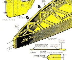 Wood Boat Plans | woodcut aesthetic: Woodcut Aesthetics, Woodworking Projects, Wooden Boats, Canoeing Kayaks, Wood Boats Building