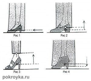 Длина низа брюк