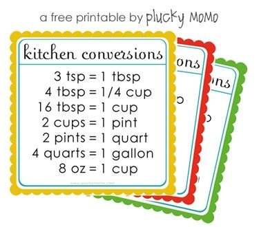 FREE printable Kitchen Conversion Chart – cute idea to give with cookbooks or kitchen items for a new bride or college-bound kid.   Fashion'...