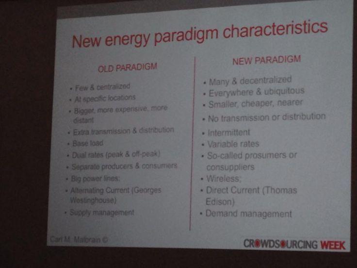 some cool inspiration for  @OSCEdays here! RT @martijnarets: New energy paradigm  characteristics #CSWArcticCircle