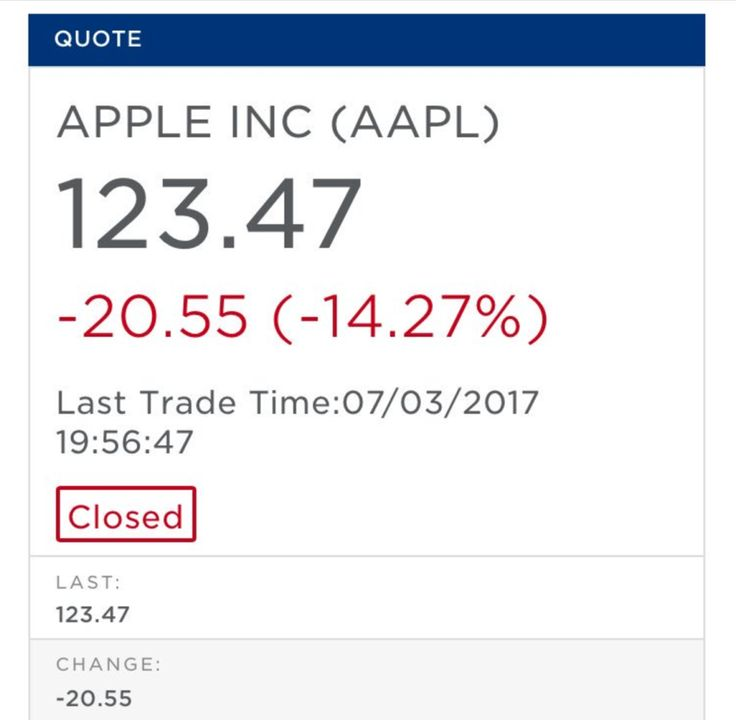 Fake data pushed by Nasdaq gets published creates tech stock confusion  Apparently somebody didn't get the memo. On the afternoon of July 3 the Nasdaq stock exchange closed three hours early in advance of the Independence Day holiday. At that time Nasdaqin a test that had been announced to its data partners a week beforepushed out some manufactured stock quote data as part of a test of its systems. Howeversome of that data was apparently published inadvertently by multiple financial websites…