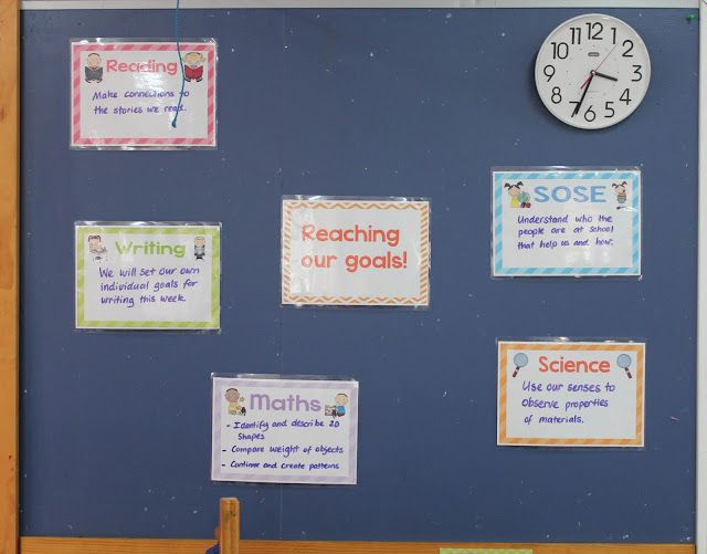 Goal Setting in the classroom - wall display
