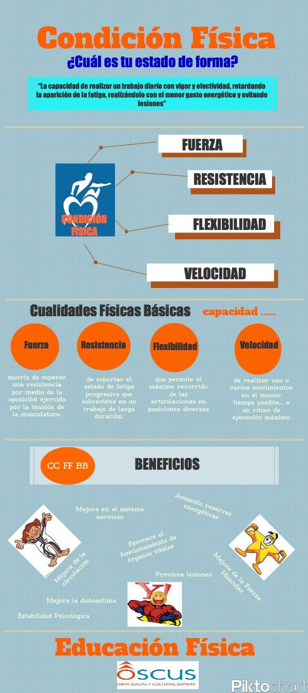 Definición condición física y cualidades físicas para alumnos.