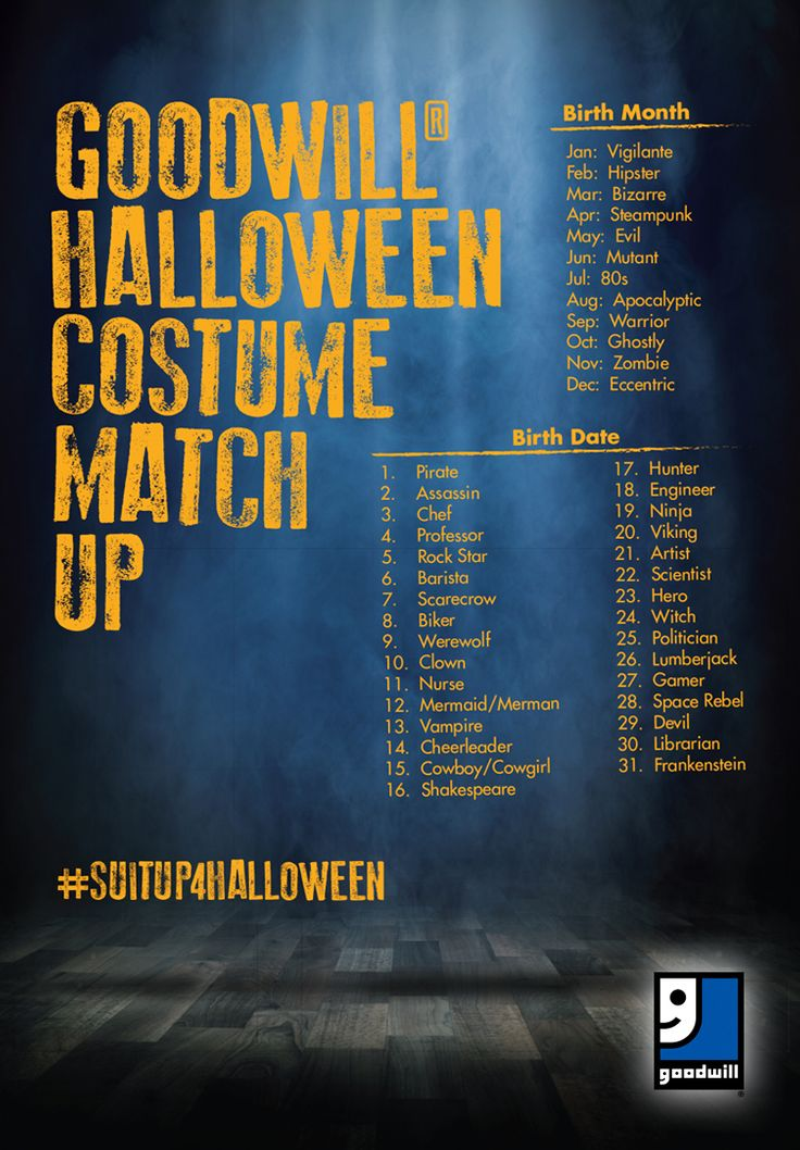 17 best Dresses images on Pinterest Clothing apparel, Costume - 18 month halloween costume ideas
