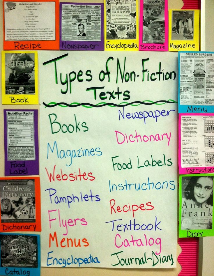Types of nonfiction texts anchor chart- Hello Learning blog