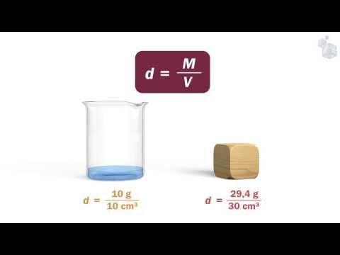Evaluamos: Masa, volumen y densidad - YouTube