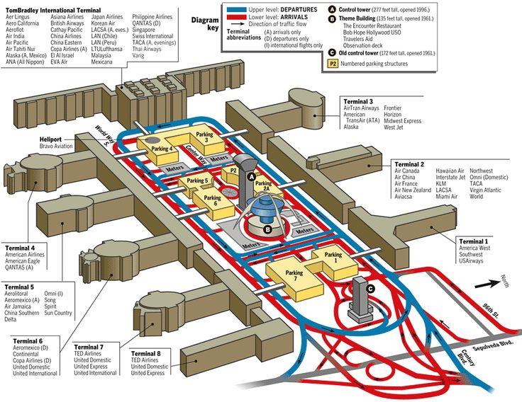 LAX Terminal Map Cheap car rental, Airport map