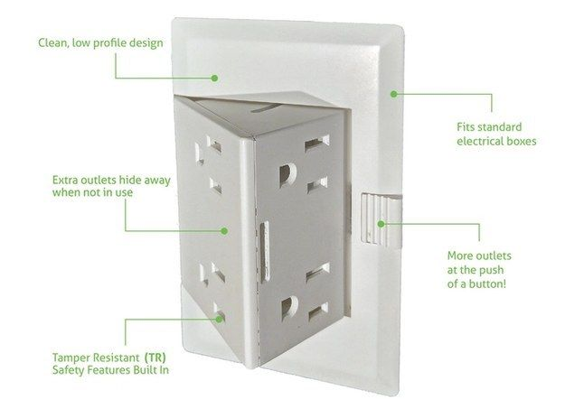 The Only Outlet Hub Youu0027ll Ever Need.