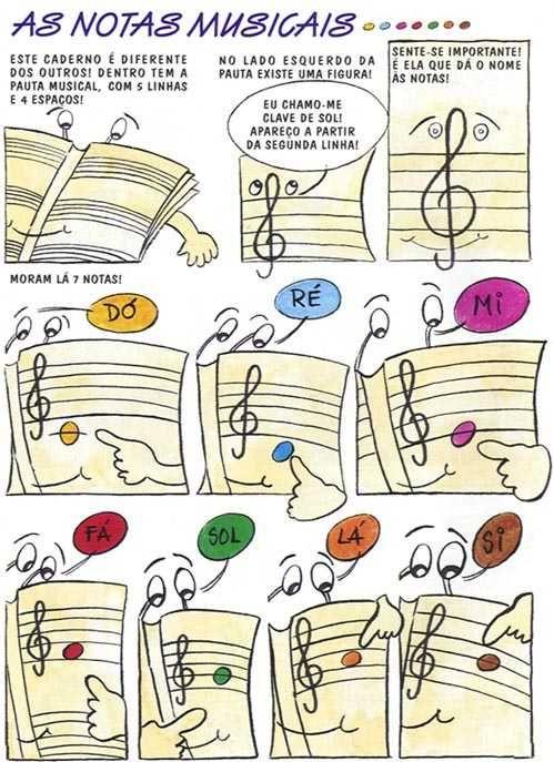 atividades notas musicais - Pesquisa Google