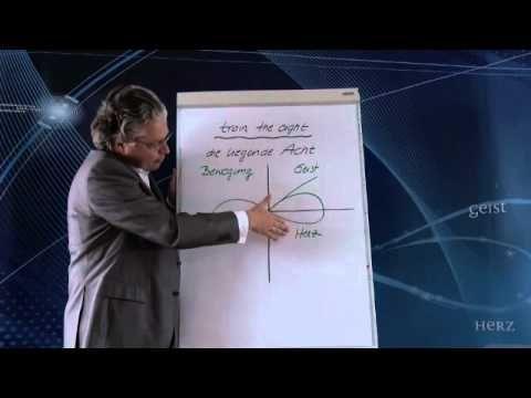 Change Management - Veränderung - Mensch und Organisation - train the eight - Wandel - Entwicklung - Geist, Herz, Bewegung, Form, Lebendigkeit
