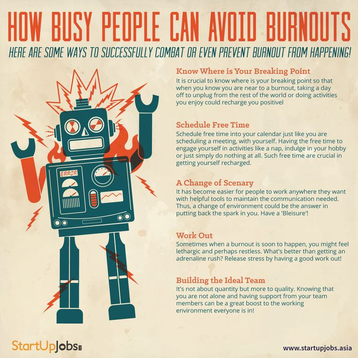 How to avoid online dating burnout