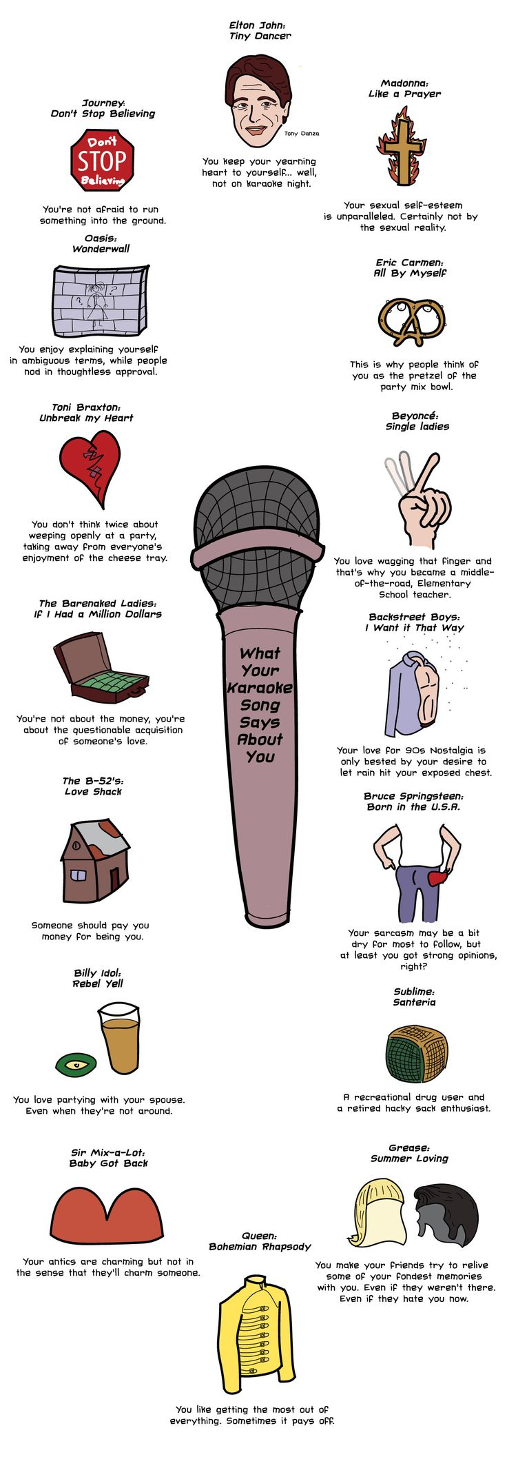 What Your Favorite Karaoke Song Says About You -- Everyone has their go-to song — something that perfectly showcases their voice and sass. But what does that song say about your personality?