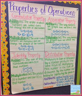 Anchor Charts - start at beginning of year with properties of addition and subtraction, then add later for multiplication/division