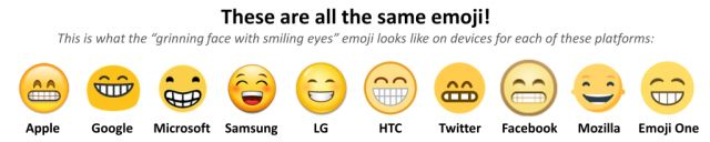 What Emoji Really Mean, According to Science