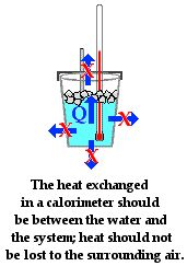 calorimeters and calorimetry Calorimeter: see calorimetry calorimetry, measurement of heat and the determination of heat capacity heat is evolved in exothermic processes and absorbed in endothermic processes such processes include chemical reactions, transitions between the states of matter, and the mixing of two substances to form.
