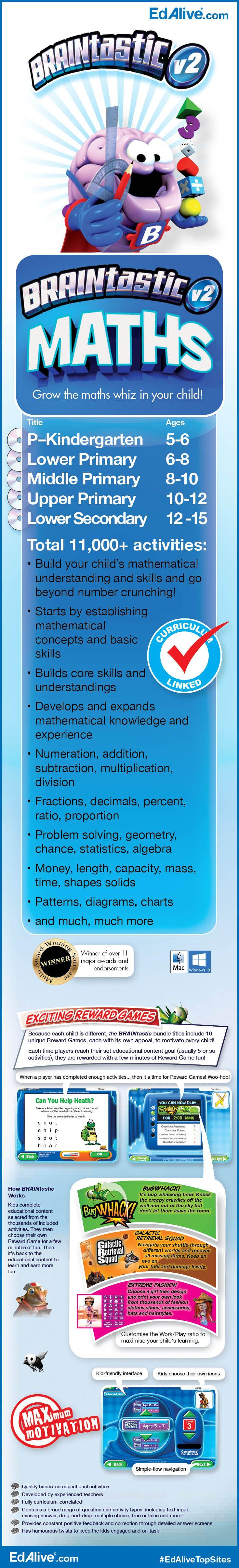 31 best Math, Maths and Mathematics images on Pinterest | Math ...