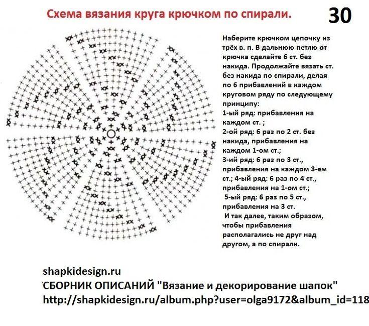 Схема вязания круга спиралью