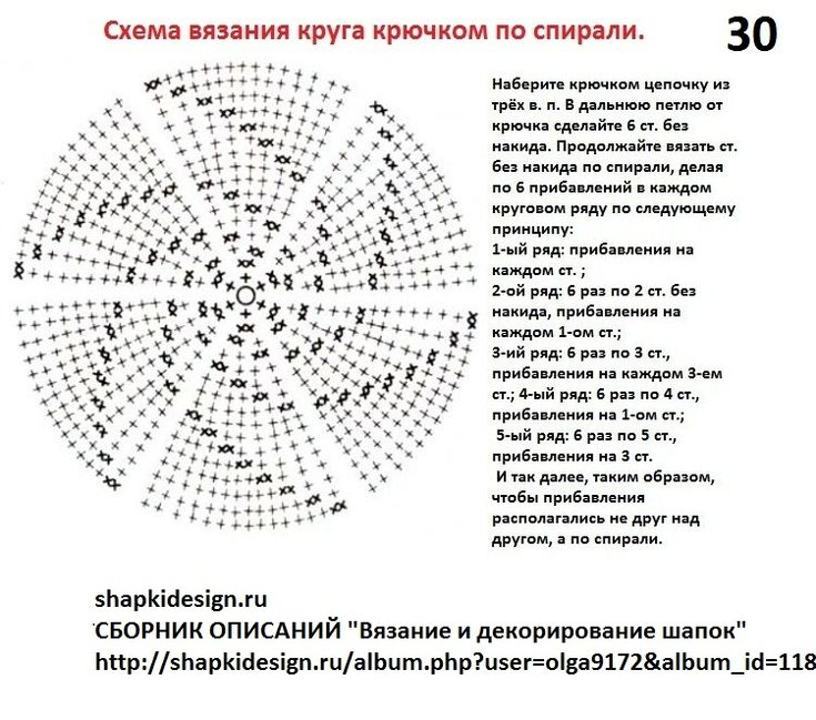 Crocheted, Вязаные Шапки, Blog
