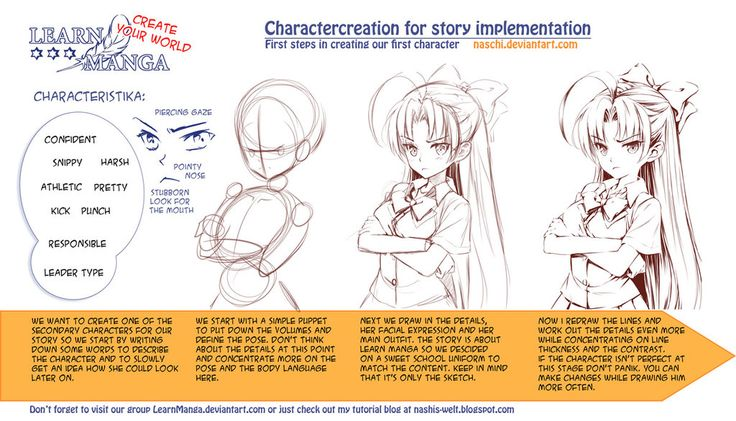 Learn manga create your world charactercreation by for Size and proportion